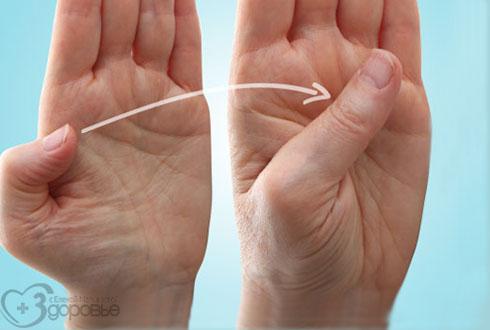 растяжение пальца на руке